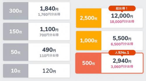 タップル誕生のスマホ料金一覧